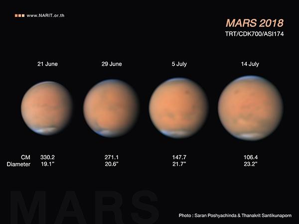 ดาวอังคารโคจรใกล้โลกมากที่สุด ในรอบ 15 ปี