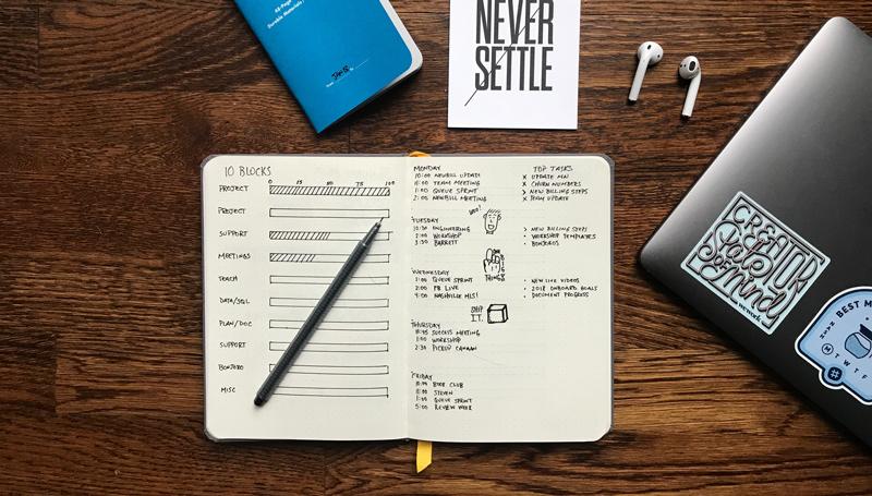 Bullet Journal จัดระเบียบชีวิต สมุดบันทึก
