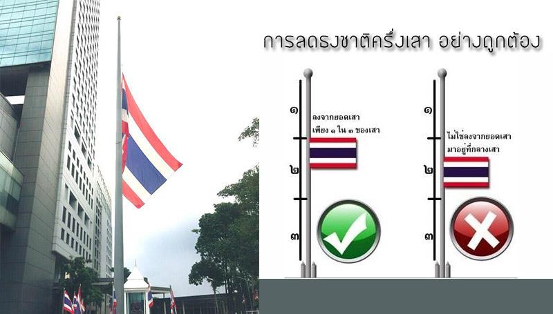 ธง ธงชาติไทย ประวัติศาสตร์