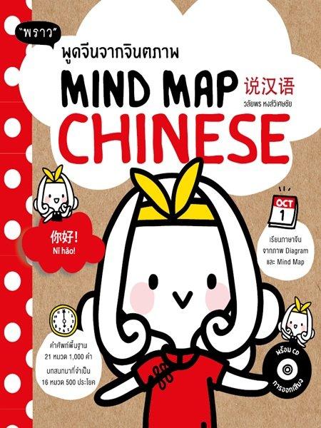 พูดจีนจากจินตภาพ Mind Map Chinese