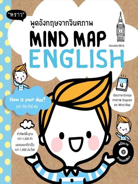 พูดอังกฤษจากจินตภาพ Mind Map English