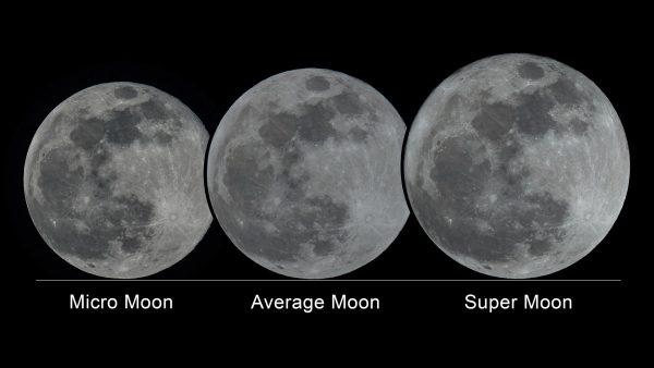 ดวงจันทร์เต็มดวงไกลโลก (Micro Moon)