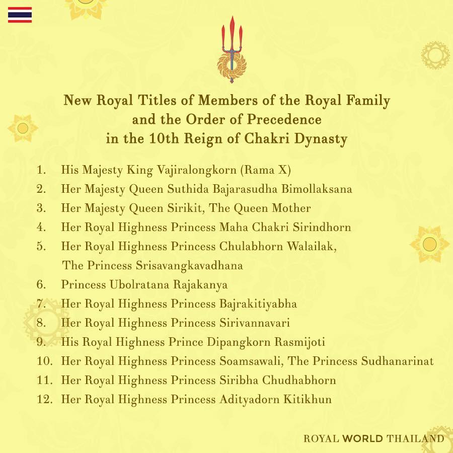 พระยศใหม่ พระบรมศานุวงศ์ แห่งพระราชวงศ์จักรี
