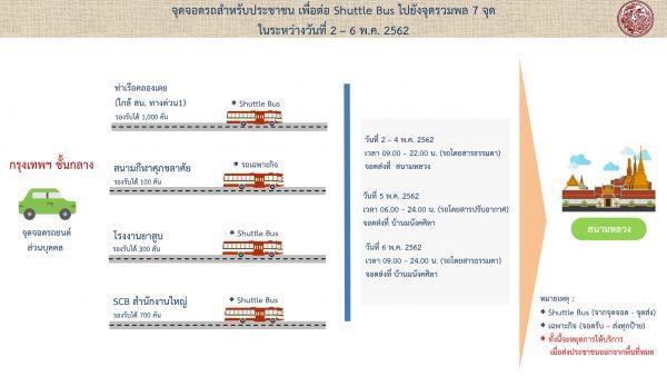 ข้อมูลเส้นทาง การเดินทางเข้าร่วม งานพระราชพิธีบรมราชาภิเษก
