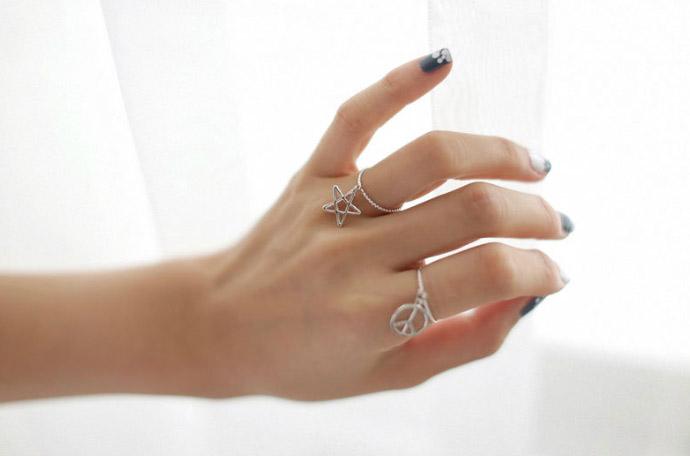 เลือกแหวนตามวันเกิด