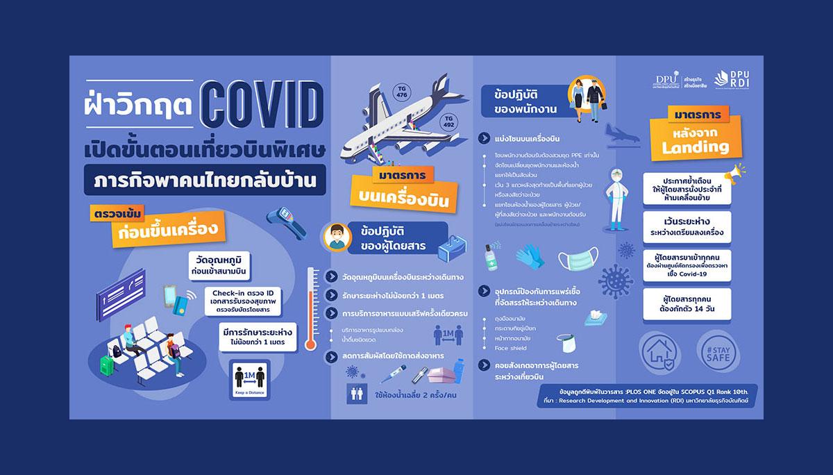 COVID-19 ขั้นตอน เที่ยวบิน
