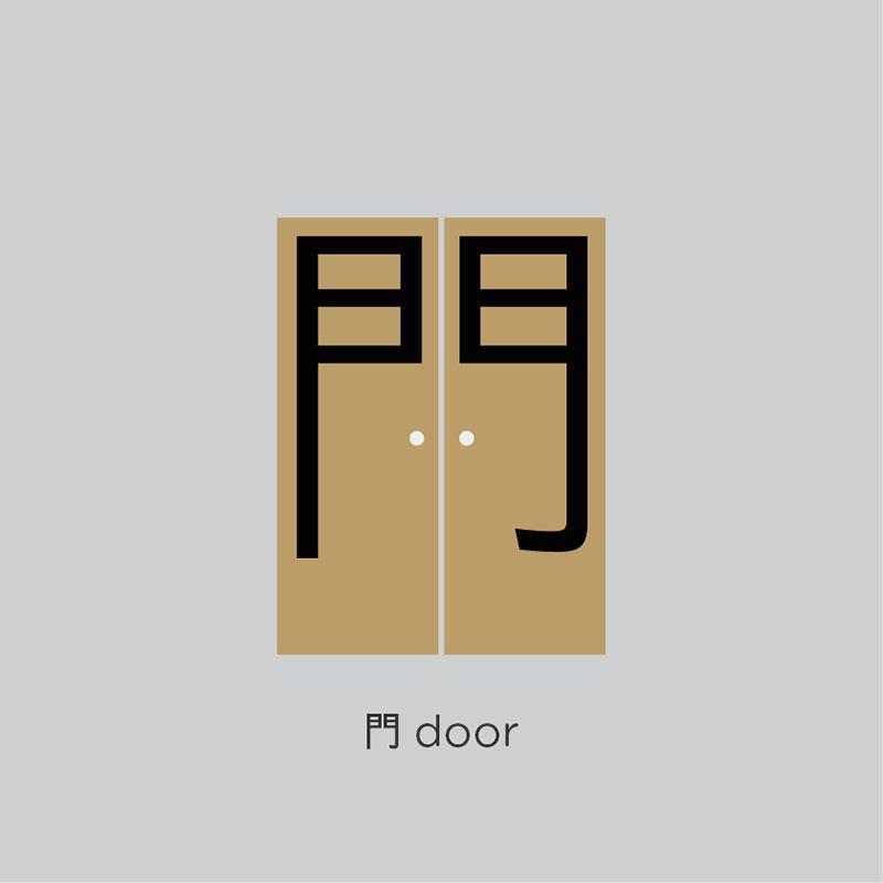 door ประตู