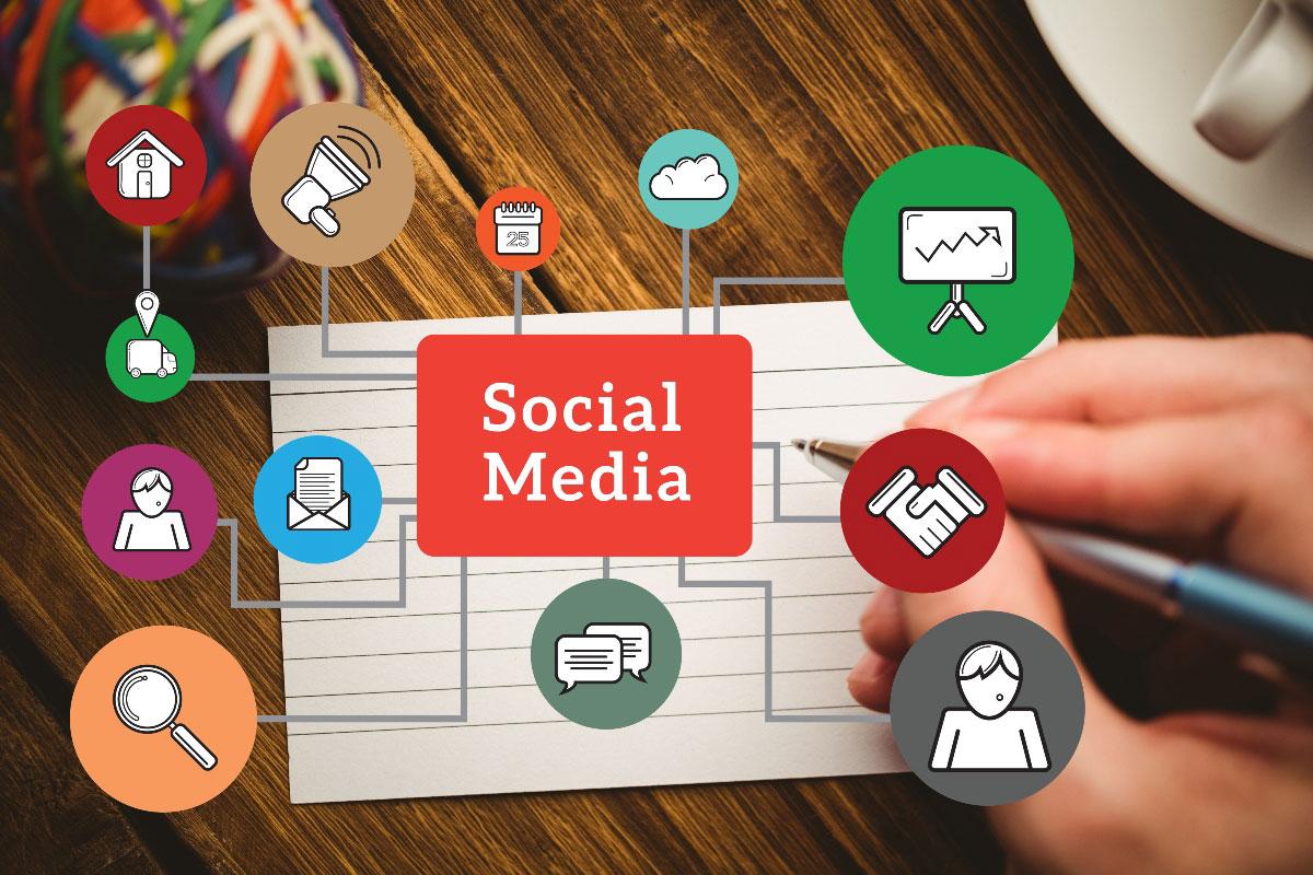 social media การตลาด โซเชียลมีเดีย